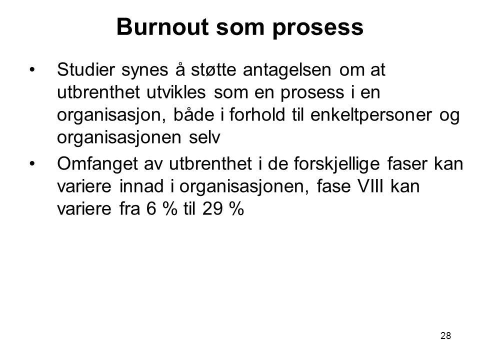 28 Burnout som prosess Studier synes å støtte antagelsen om at utbrenthet utvikles som en prosess i en organisasjon, både i forhold til enkeltpersoner og organisasjonen selv Omfanget av utbrenthet i de forskjellige faser kan variere innad i organisasjonen, fase VIII kan variere fra 6 % til 29 %