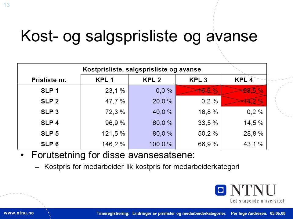 13 Kost- og salgsprisliste og avanse Forutsetning for disse avansesatsene: –Kostpris for medarbeider lik kostpris for medarbeiderkategori Kostprisliste, salgsprisliste og avanse Prisliste nr.KPL 1KPL 2KPL 3KPL 4 SLP 123,1 %0,0 %-16,5 %-28,5 % SLP 247,7 %20,0 %0,2 %-14,2 % SLP 372,3 %40,0 %16,8 %0,2 % SLP 496,9 %60,0 %33,5 %14,5 % SLP 5121,5 %80,0 %50,2 %28,8 % SLP 6146,2 %100,0 %66,9 %43,1 % Timeregistrering: Endringer av prislister og medarbeiderkategorier.