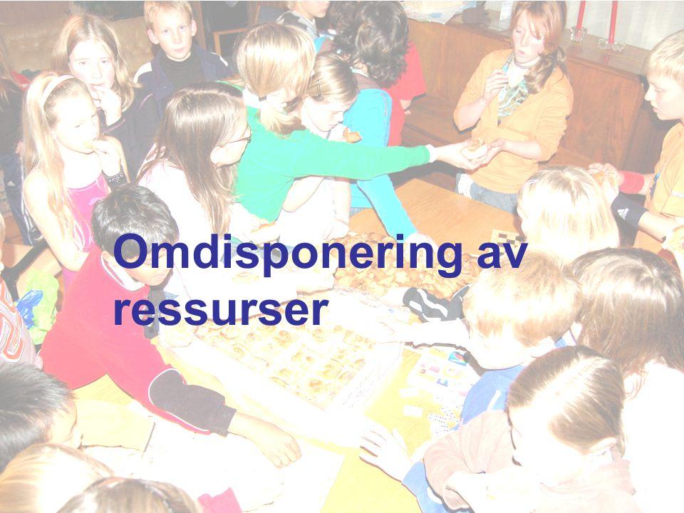 Omdisponering av ressurser