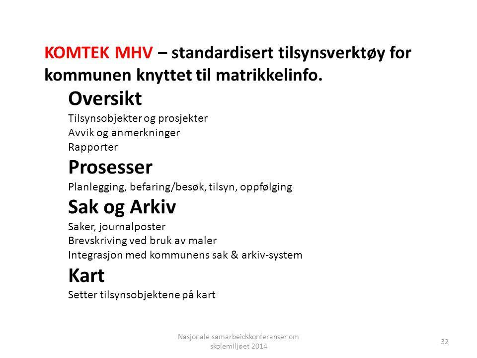 Nasjonale samarbeidskonferanser om skolemiljøet 2014 32 KOMTEK MHV – standardisert tilsynsverktøy for kommunen knyttet til matrikkelinfo. Oversikt Til