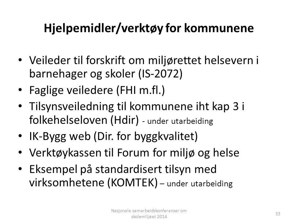 Hjelpemidler/verktøy for kommunene Veileder til forskrift om miljørettet helsevern i barnehager og skoler (IS-2072) Faglige veiledere (FHI m.fl.) Tils