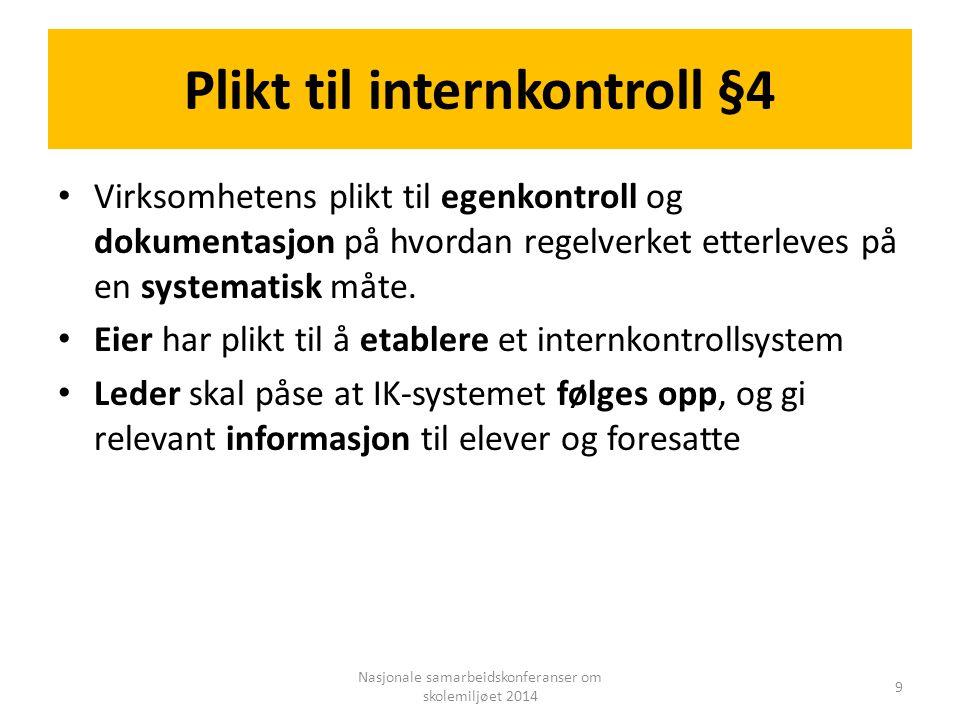Plikt til internkontroll §4 Virksomhetens plikt til egenkontroll og dokumentasjon på hvordan regelverket etterleves på en systematisk måte. Eier har p