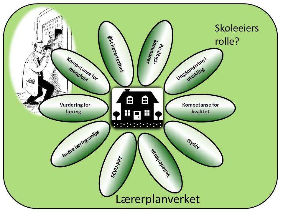Lærerplanverket Skoleeiers rolle? SEVU-PPT VVurdering for læring NyGiv Ungdomstrinn i utvikling Realfags- kommuner Kompetanse for kvalitet Økt lærerte