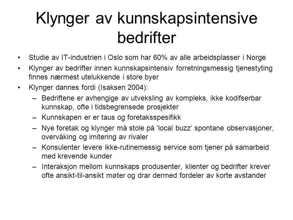 Klynger av kunnskapsintensive bedrifter Studie av IT-industrien i Oslo som har 60% av alle arbeidsplasser i Norge Klynger av bedrifter innen kunnskaps