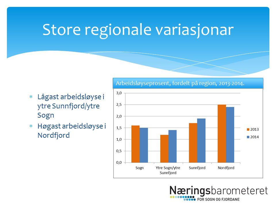  Lågast arbeidsløyse i ytre Sunnfjord/ytre Sogn  Høgast arbeidsløyse i Nordfjord Store regionale variasjonar Arbeidsløyseprosent, fordelt på region, 2013-2014.
