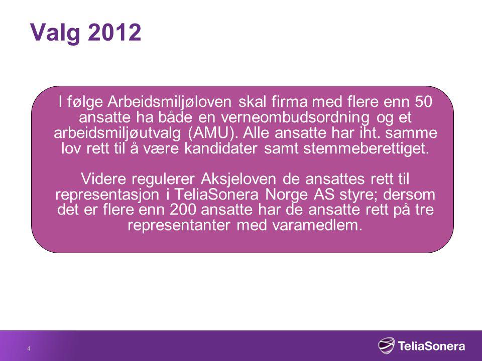 Valg 2012 For perioden 2012 til 2014 skal det velges tillitspersoner til tre ulike områder i TeliaSonera Norge: 1.