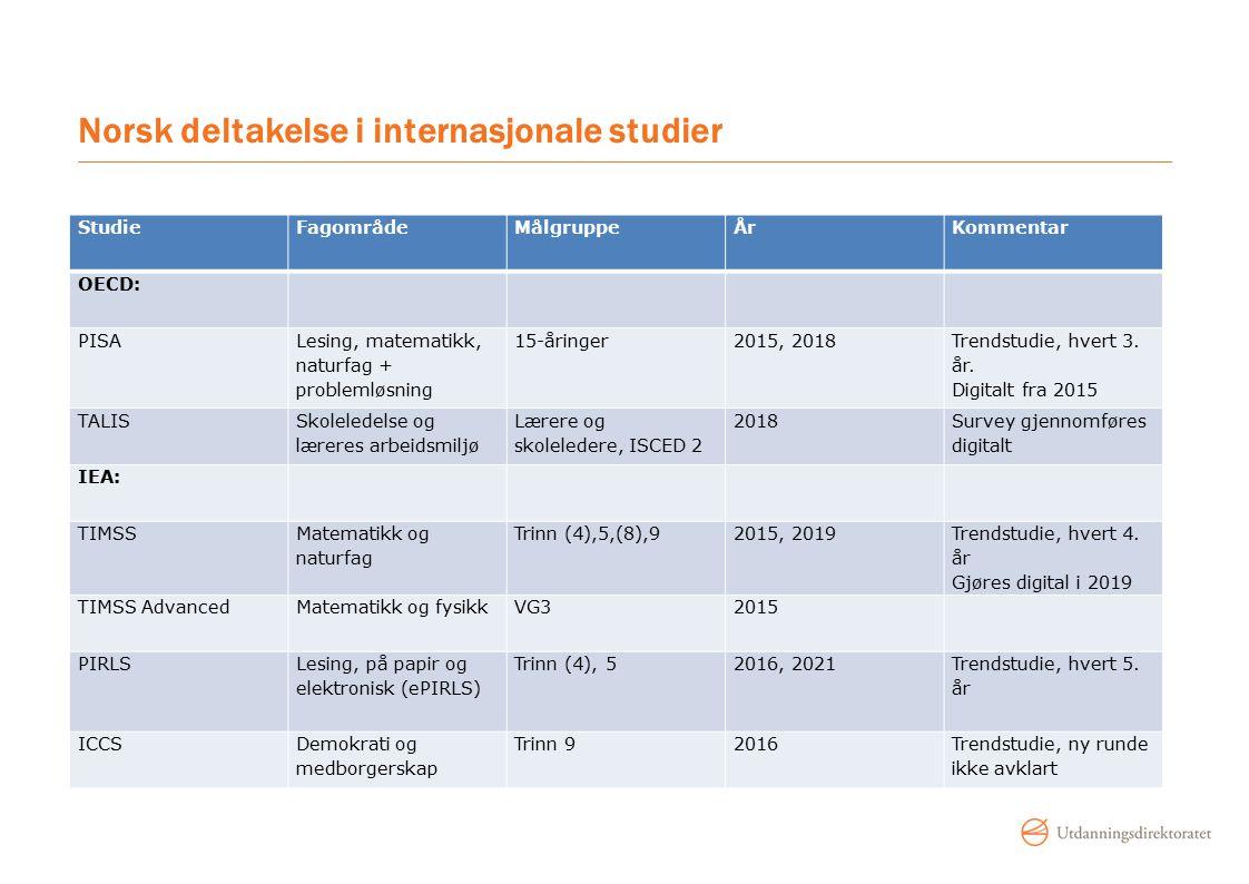Kjennetegn ved de ulike studiene IEA studiene Trinn og klassebasert, måler utbytte av skolegang Knyttet til læreplaner Bakgrunnsskjema til elever, lærere, rektorer og foreldre Knytter læringsresultater til undervisningsmåter Trend-studier OECD – PISA Aldersbasert Knyttet til anvendte kompetanser for arbeid og studier Bakgrunnsskjema til elever og rektorer Frivillige moduler Trend-studie Alle studiene bygger på matrix-sampling og samme type test-teori, men gir ulike analysemuligheter.