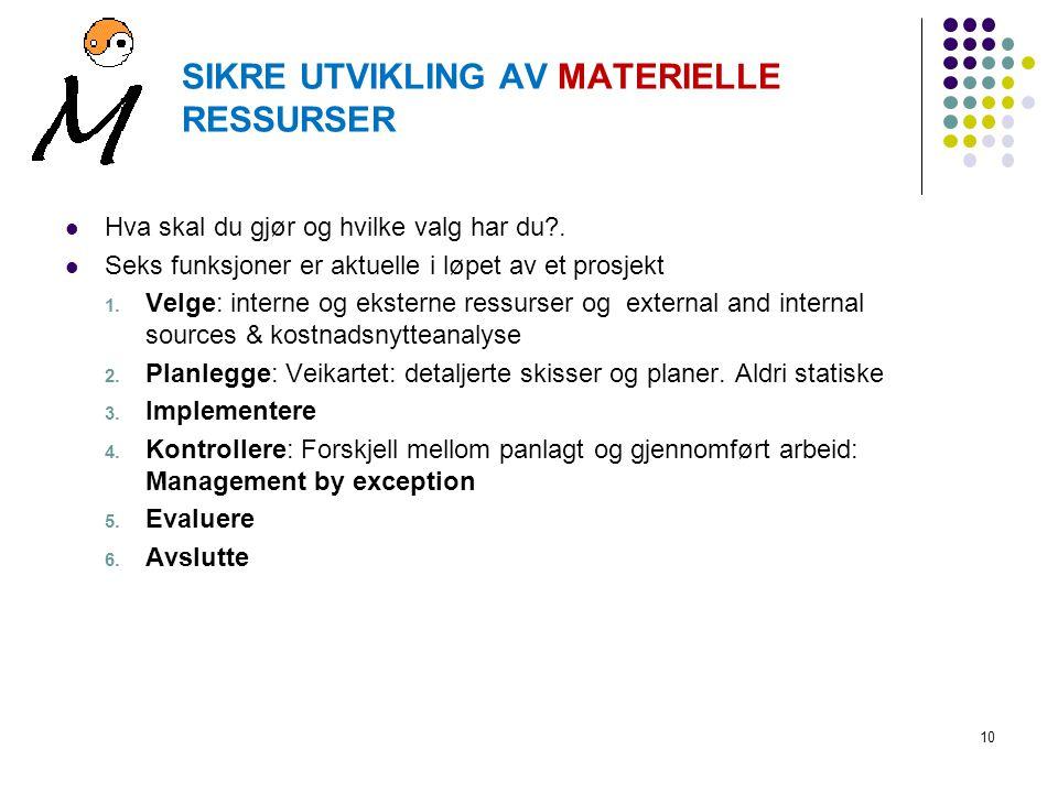 9 Prosjektmedarbeidere og team Getting the job done- on time, within budget, and according to specifications Å arbeide smart : Realistiske mål.