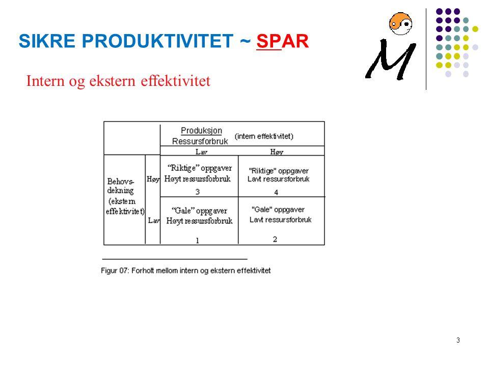 2 Hva er et prosjekt.Et prosjekt: Målbestemt (MbO) Resultatbeskrivende (ROTUR).