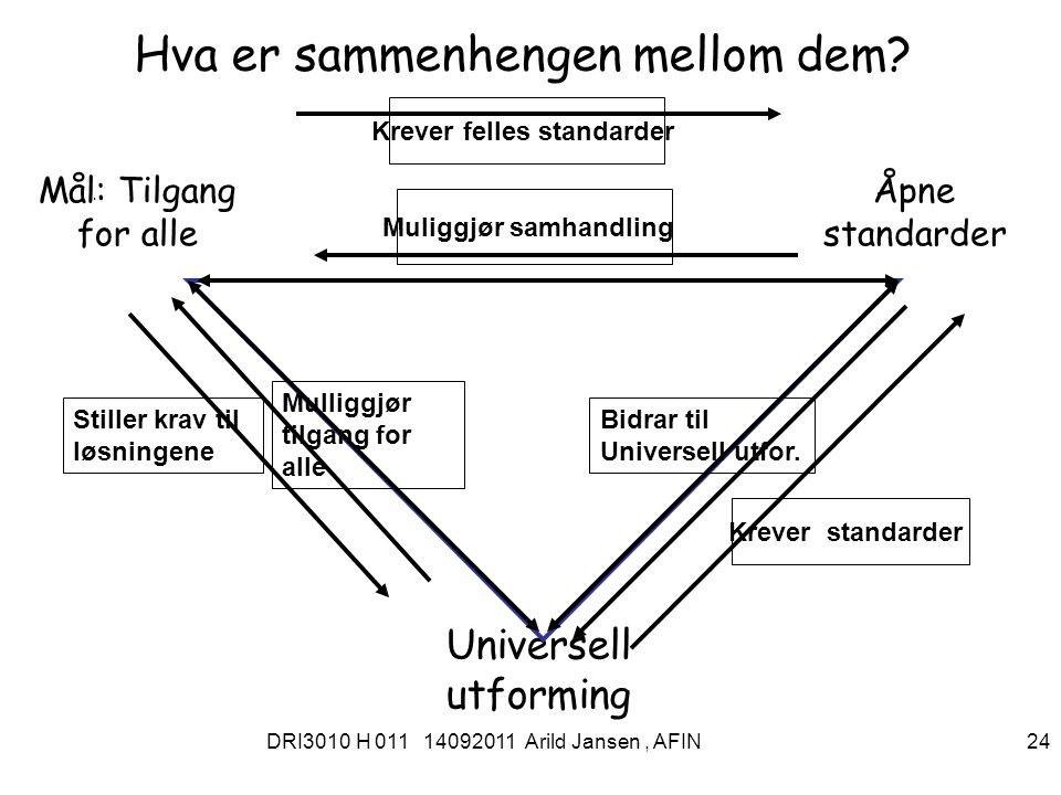 DRI3010 H 011 14092011 Arild Jansen, AFIN 24 Hva er sammenhengen mellom dem .