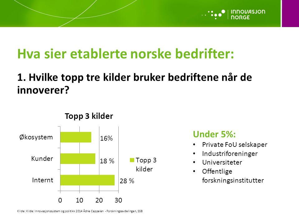 Hva sier etablerte norske bedrifter: 1. Hvilke topp tre kilder bruker bedriftene når de innoverer? Kilde: Kilde: Innovasjonssystem og politikk 2014 Åd