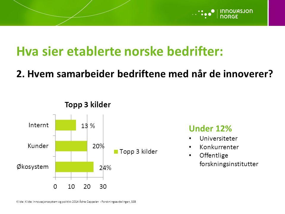 Hva sier etablerte norske bedrifter: 2. Hvem samarbeider bedriftene med når de innoverer? Kilde: Kilde: Innovasjonssystem og politikk 2014 Ådne Cappel