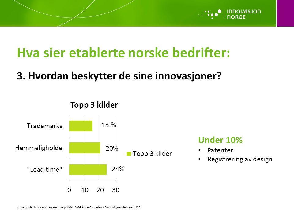 Hva sier etablerte norske bedrifter: 3. Hvordan beskytter de sine innovasjoner? Kilde: Kilde: Innovasjonssystem og politikk 2014 Ådne Cappelen - Forsk