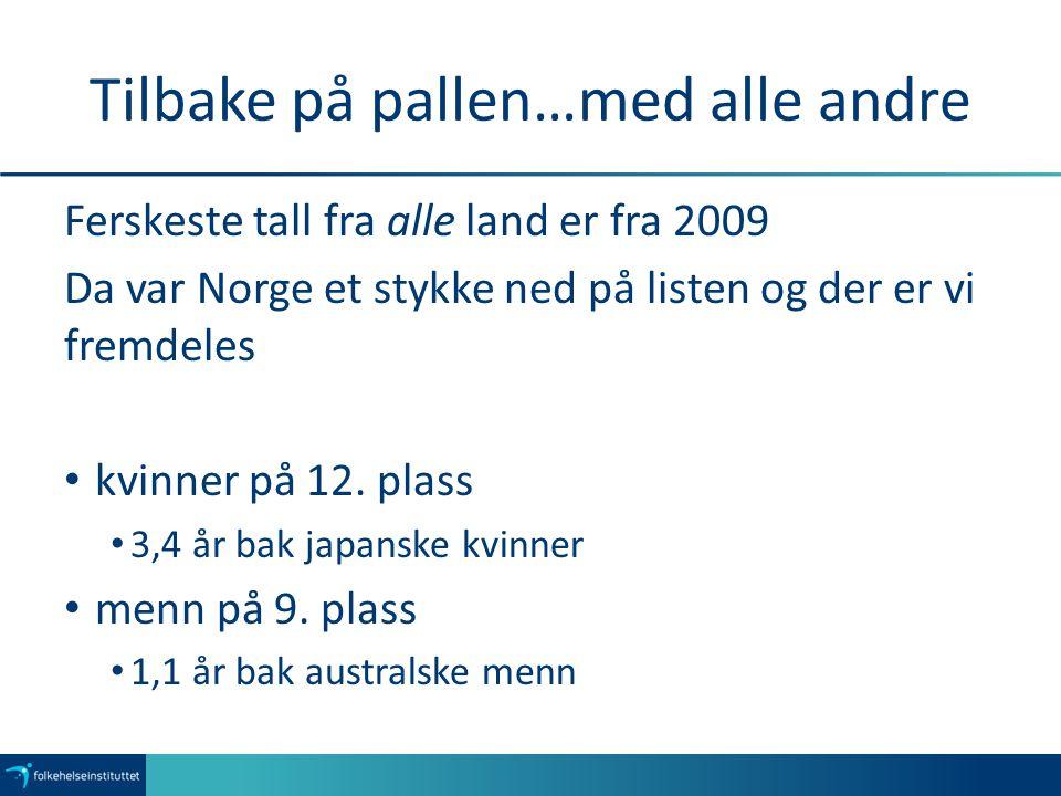 Tilbake på pallen…med alle andre Ferskeste tall fra alle land er fra 2009 Da var Norge et stykke ned på listen og der er vi fremdeles kvinner på 12. p