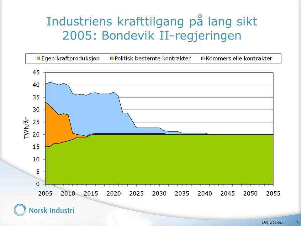 6 Industriens krafttilgang på lang sikt 2005: Bondevik II-regjeringen DM 219807