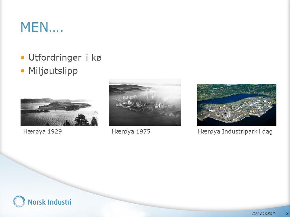 MEN…. Utfordringer i kø Miljøutslipp 9 Hærøya 1929Hærøya 1975Hærøya Industripark i dag DM 219807