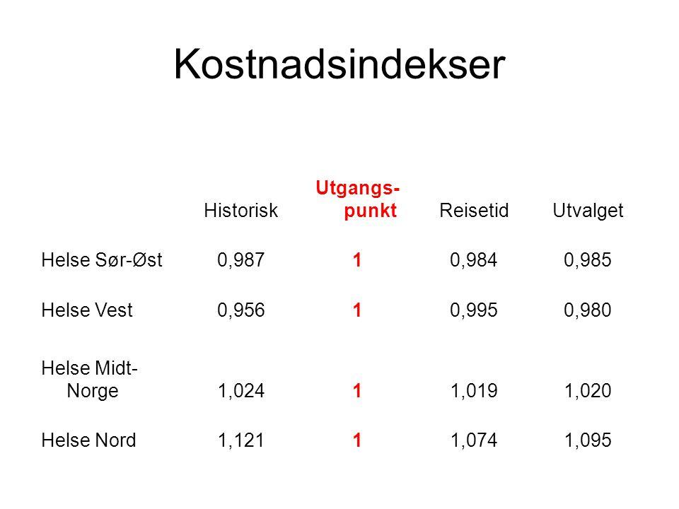 Kostnadsindekser Historisk Utgangs- punktReisetidUtvalget Helse Sør-Øst0,98710,9840,985 Helse Vest0,95610,9950,980 Helse Midt- Norge1,02411,0191,020 Helse Nord1,12111,0741,095