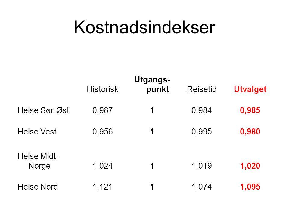Kostnadsindekser Historisk Utgangs- punktReisetidUtvalget Helse Sør-Øst0,98710,9840,985 Helse Vest0,95610,9950,980 Helse Midt- Norge1,02411,0191,020 H