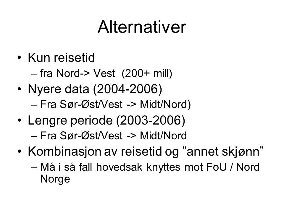 Alternativer Kun reisetid –fra Nord-> Vest (200+ mill) Nyere data (2004-2006) –Fra Sør-Øst/Vest -> Midt/Nord) Lengre periode (2003-2006) –Fra Sør-Øst/Vest -> Midt/Nord Kombinasjon av reisetid og annet skjønn –Må i så fall hovedsak knyttes mot FoU / Nord Norge