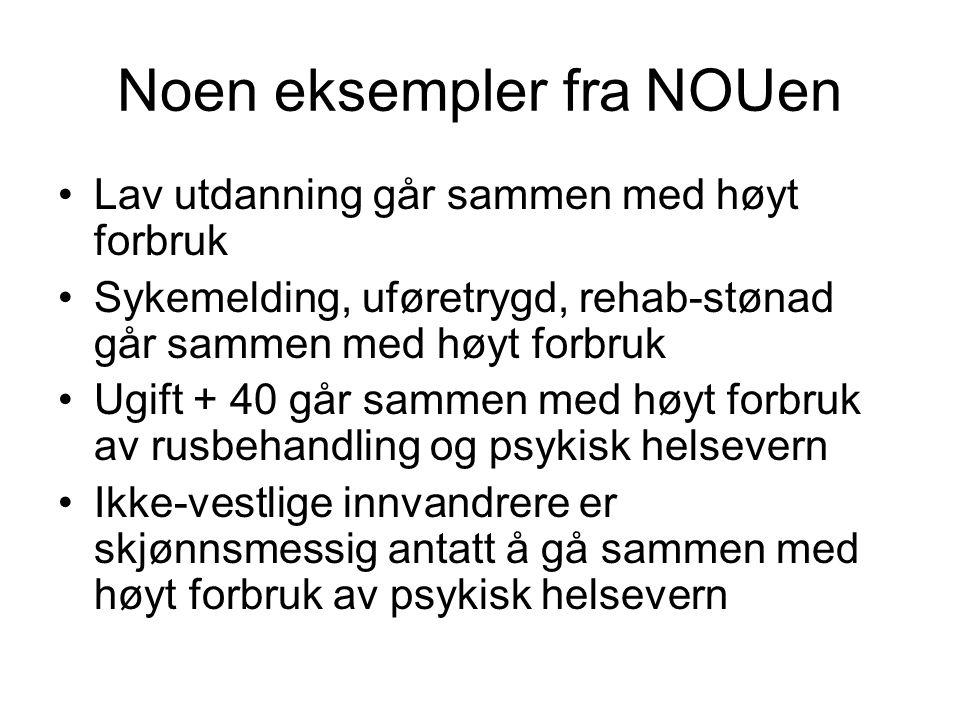 Noen eksempler fra NOUen Lav utdanning går sammen med høyt forbruk Sykemelding, uføretrygd, rehab-stønad går sammen med høyt forbruk Ugift + 40 går sa