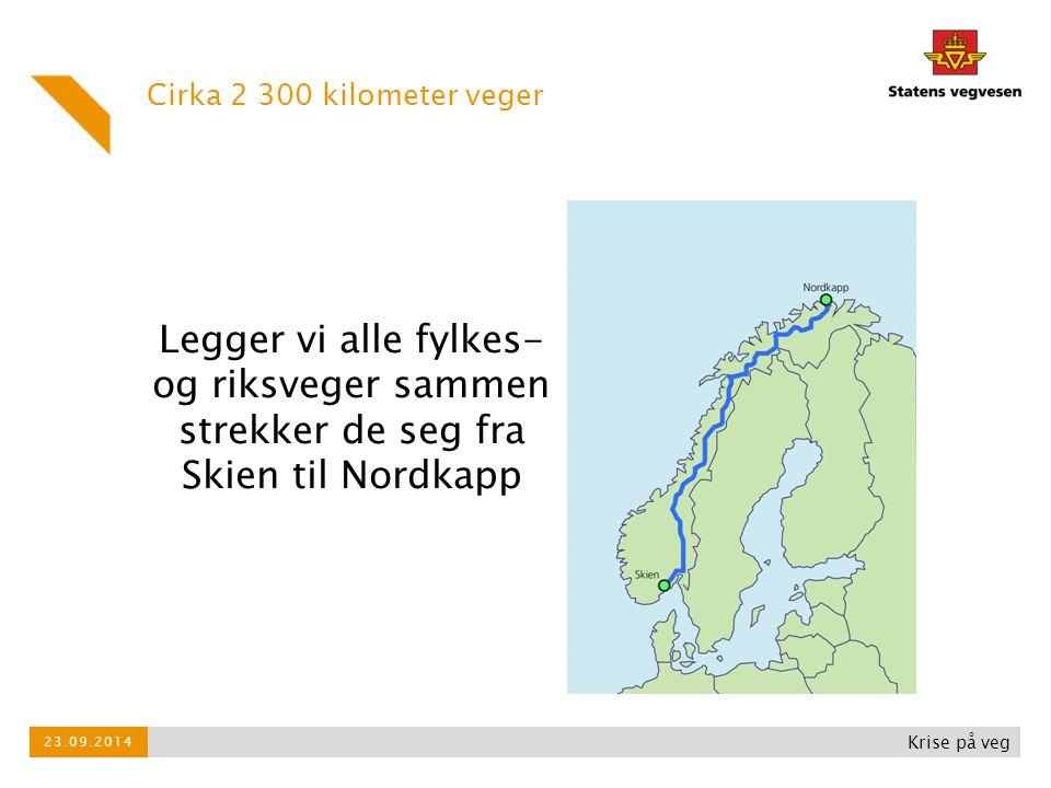 Legger vi alle fylkes- og riksveger sammen strekker de seg fra Skien til Nordkapp Cirka 2 300 kilometer veger Krise på veg 23.09.2014