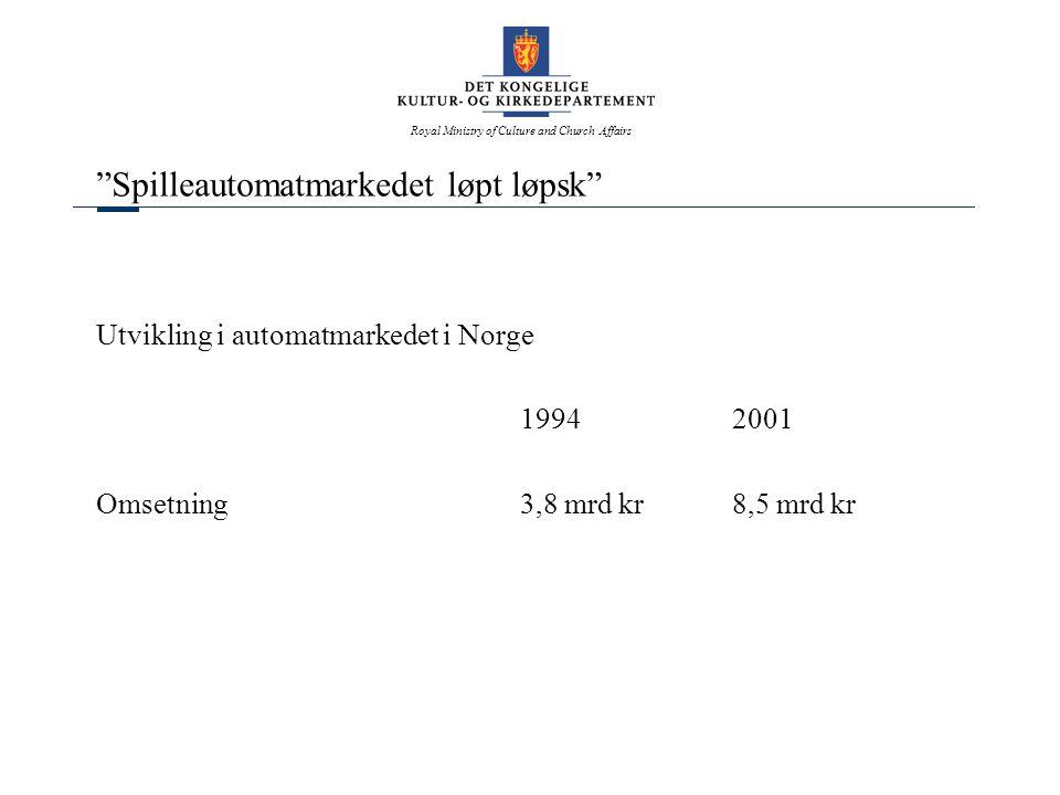 Royal Ministry of Culture and Church Affairs Spilleautomatmarkedet løpt løpsk Utvikling i automatmarkedet i Norge 19942001 Omsetning3,8 mrd kr8,5 mrd kr
