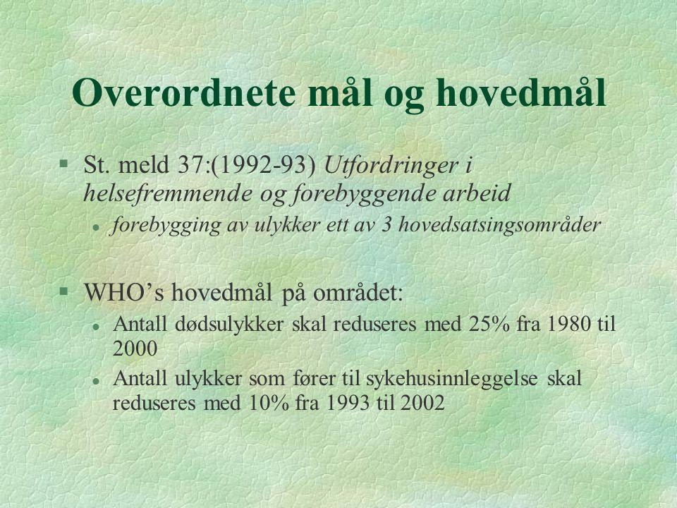 Overordnete mål og hovedmål §St. meld 37:(1992-93) Utfordringer i helsefremmende og forebyggende arbeid l forebygging av ulykker ett av 3 hovedsatsing