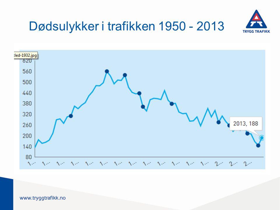 Dødsulykker i trafikken 1950 - 2013