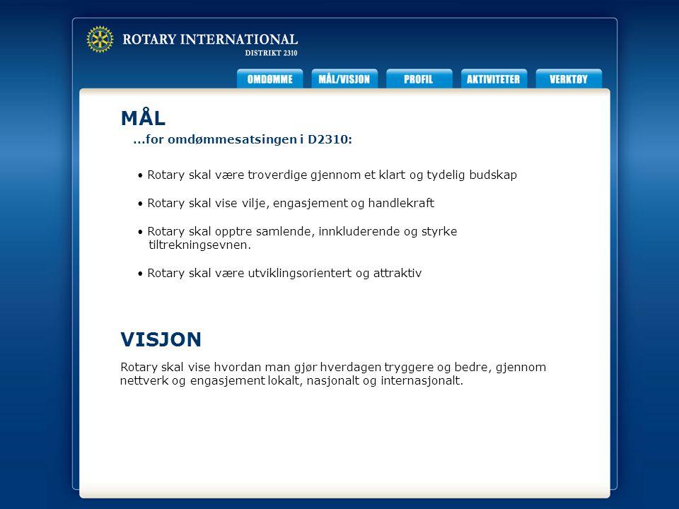 MÅL...for omdømmesatsingen i D2310: Rotary skal vise hvordan man gjør hverdagen tryggere og bedre, gjennom nettverk og engasjement lokalt, nasjonalt o
