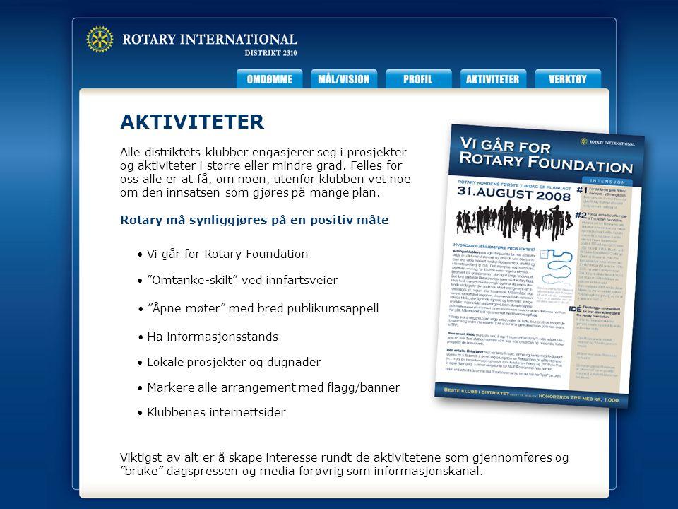 AKTIVITETER Rotary må synliggjøres på en positiv måte Viktigst av alt er å skape interesse rundt de aktivitetene som gjennomføres og bruke dagspressen og media forøvrig som informasjonskanal.
