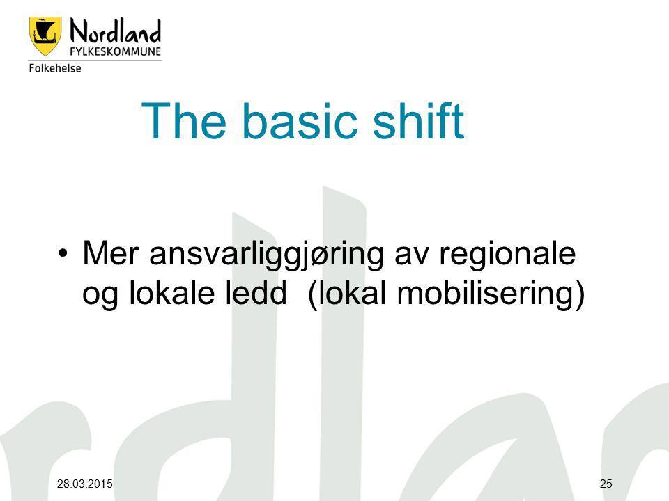 28.03.201525 The basic shift Mer ansvarliggjøring av regionale og lokale ledd (lokal mobilisering)