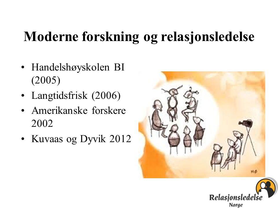 Moderne forskning og relasjonsledelse Handelshøyskolen BI (2005) Langtidsfrisk (2006) Amerikanske forskere 2002 Kuvaas og Dyvik 2012