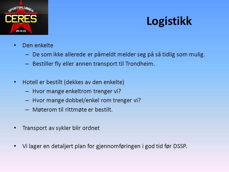 Logistikk Den enkelte – De som ikke allerede er påmeldt melder seg på så tidlig som mulig.