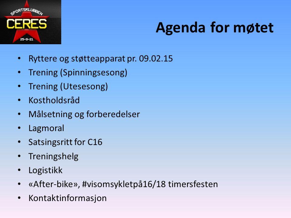 Agenda for møtet Ryttere og støtteapparat pr.