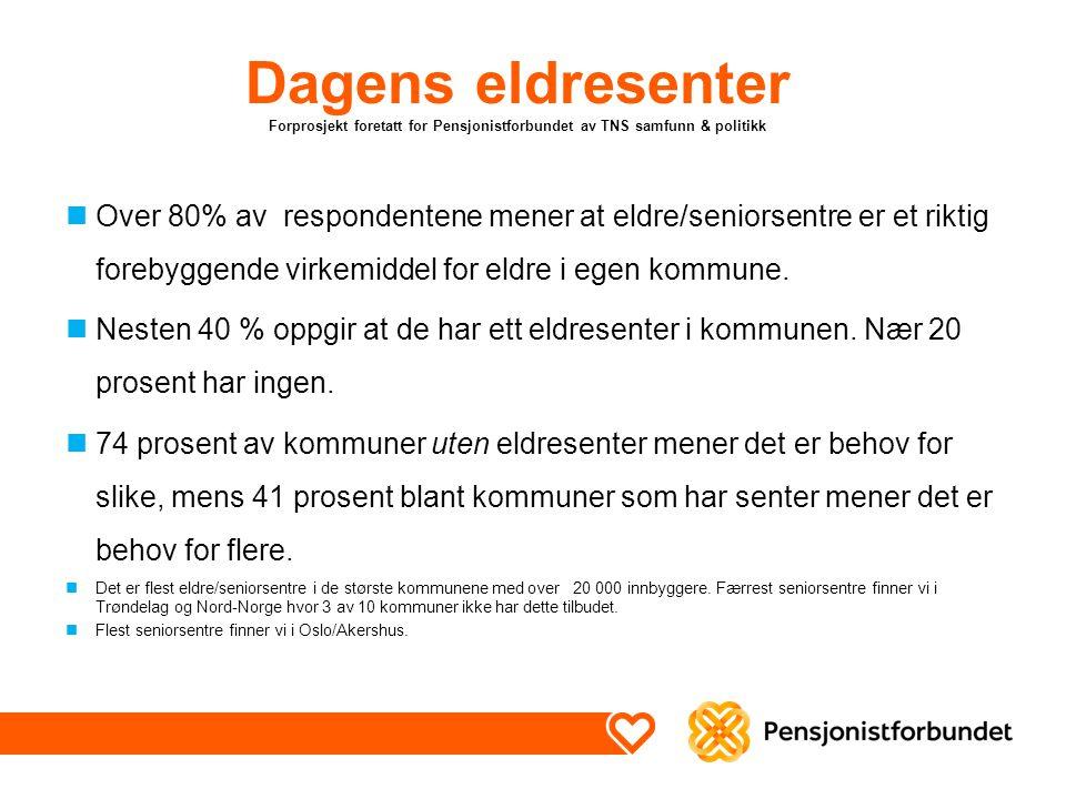 Dagens eldresenter Forprosjekt foretatt for Pensjonistforbundet av TNS samfunn & politikk Over 80% av respondentene mener at eldre/seniorsentre er et riktig forebyggende virkemiddel for eldre i egen kommune.