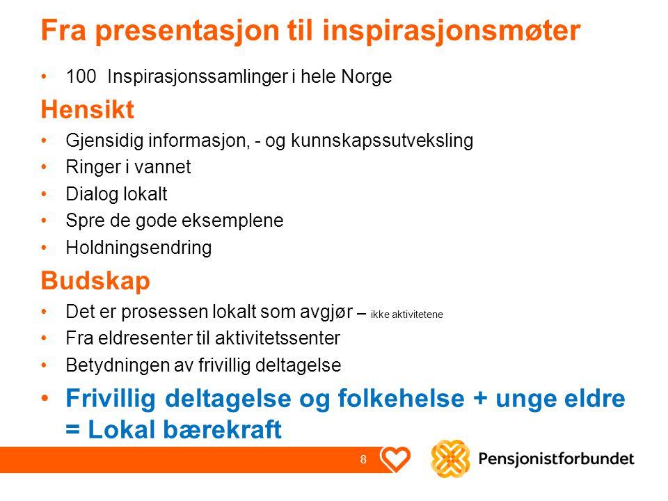 Fra presentasjon til inspirasjonsmøter 100 Inspirasjonssamlinger i hele Norge Hensikt Gjensidig informasjon, - og kunnskapssutveksling Ringer i vannet