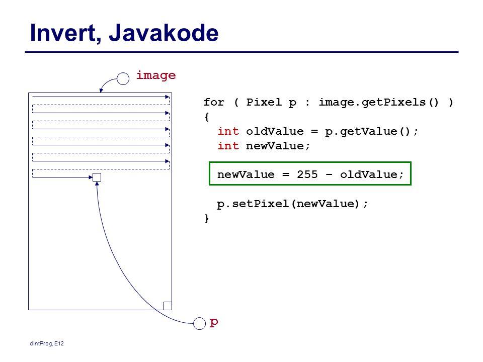 Invert, Javakode for ( Pixel p : image.getPixels() ) { int oldValue = p.getValue(); int newValue; newValue = 255 – oldValue; p.setPixel(newValue); } i