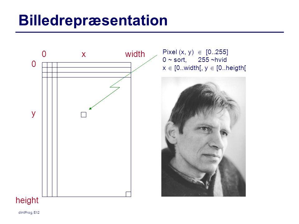 dIntProg, E12 Billedrepræsentation x y Pixel (x, y)  [0..255] 0 ~ sort, 255 ~hvid x  [0..width[, y  [0..heigth[ 0 0 height width