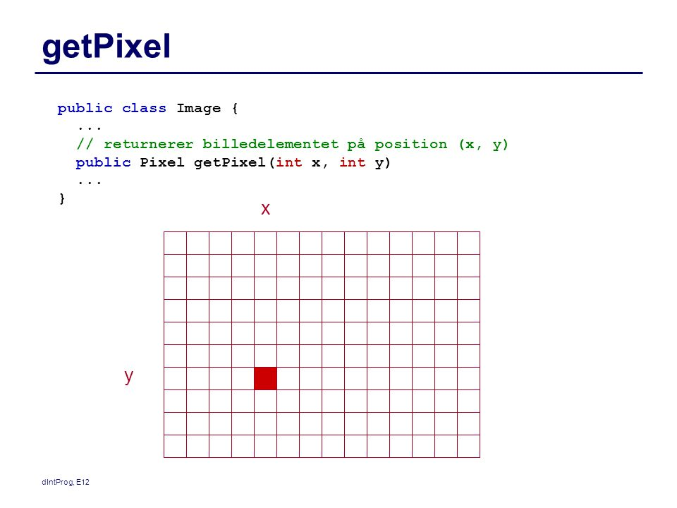 dIntProg, E12 getPixel public class Image {... // returnerer billedelementet på position (x, y) public Pixel getPixel(int x, int y)... } x y