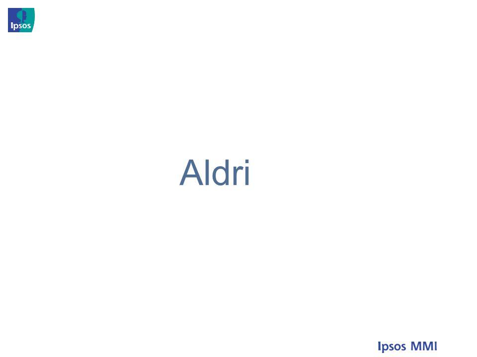 Aldri
