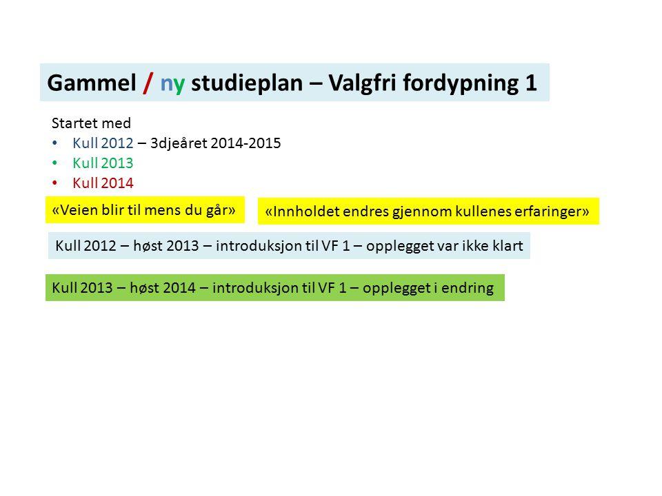 Gammel / ny studieplan – Valgfri fordypning 1 Startet med Kull 2012 – 3djeåret 2014-2015 Kull 2013 Kull 2014 «Veien blir til mens du går» Kull 2012 –