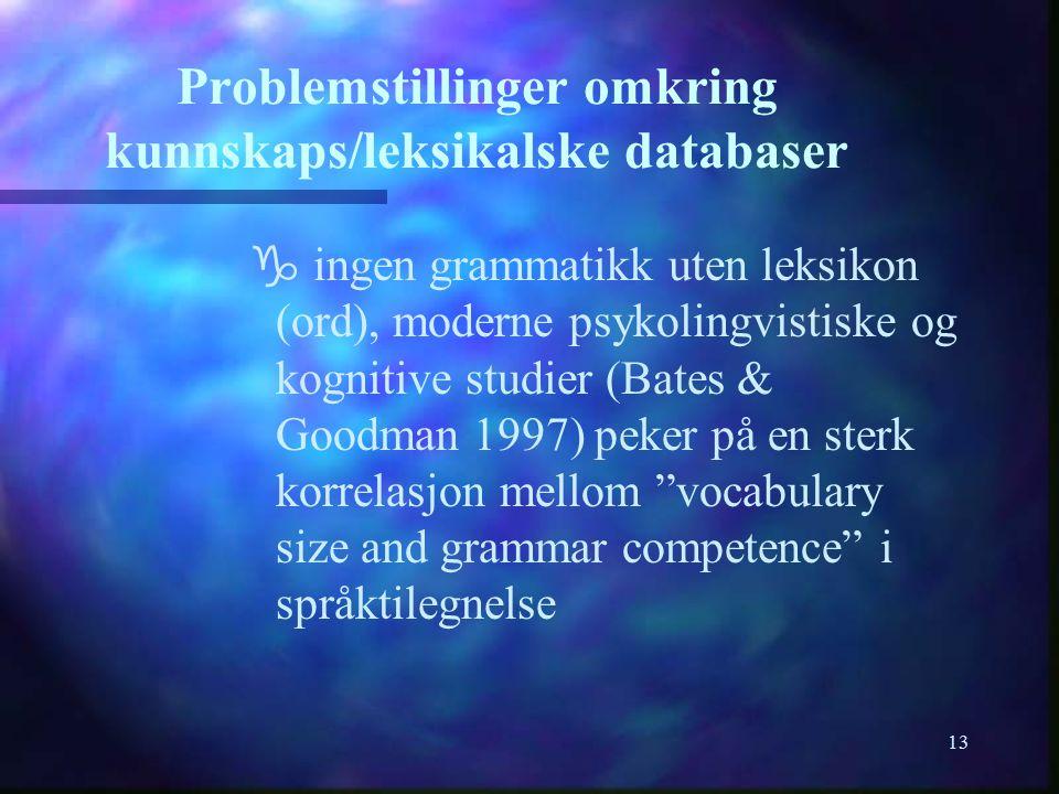 13 Problemstillinger omkring kunnskaps/leksikalske databaser g g ingen grammatikk uten leksikon (ord), moderne psykolingvistiske og kognitive studier