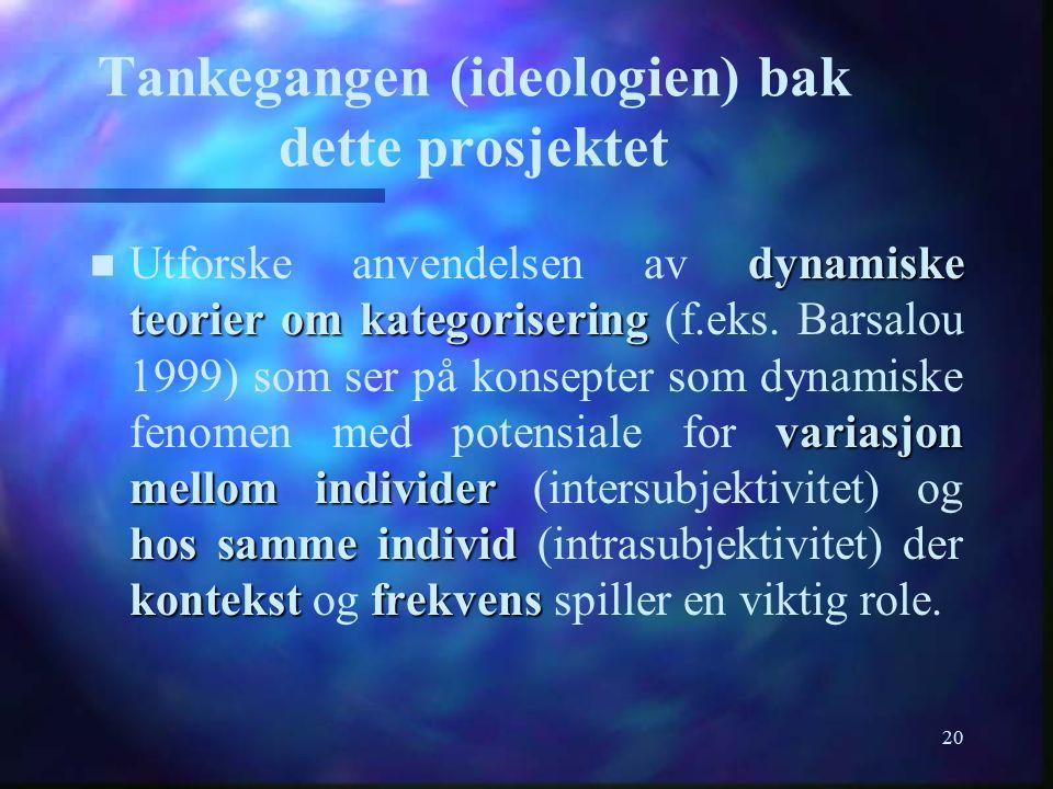 20 Tankegangen (ideologien) bak dette prosjektet n dynamiske teorierom kategorisering variasjon mellom individer hos samme individ kontekstfrekvens n