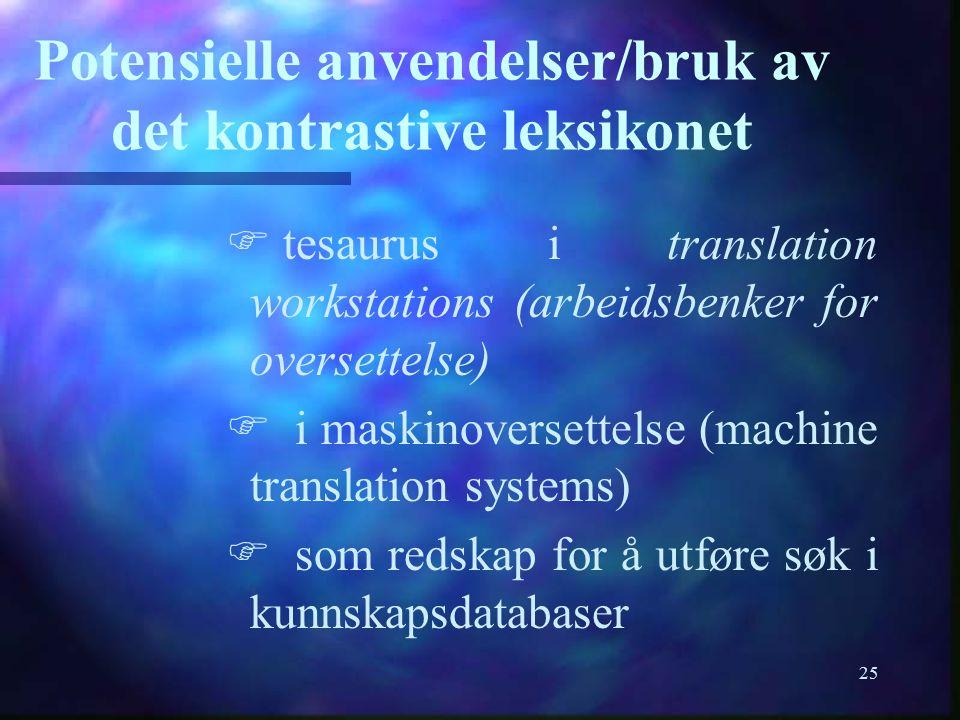 25 Potensielle anvendelser/bruk av det kontrastive leksikonet F F tesaurus i translation workstations (arbeidsbenker for oversettelse) F F i maskinove