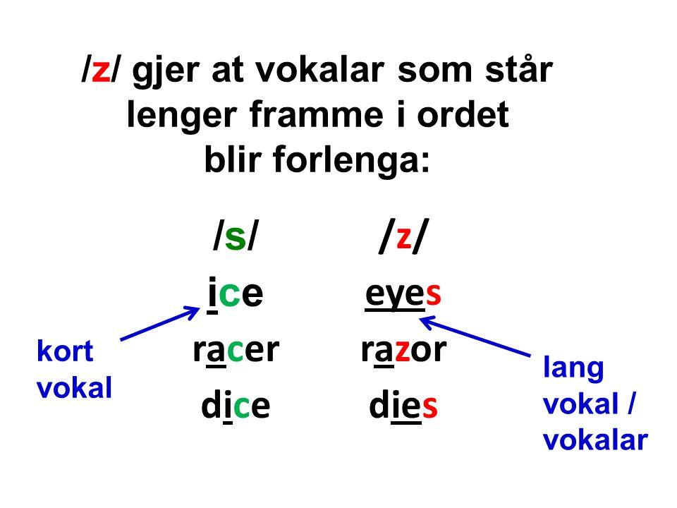 /z/ gjer at vokalar som står lenger framme i ordet blir forlenga: /s//s/ /z//z/ iceice eyes racerrazor dicedicedies kort vokal lang vokal / vokalar