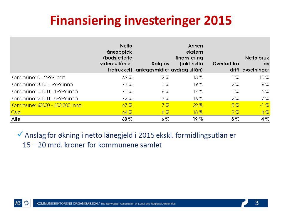 4 Forslag investeringsbudsjett 2015 - 2018 Anslag for investeringer i kommunene 2015 – 2018 – underkant av 200 mrd.