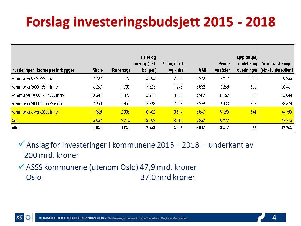 5 Driftsbudsjett i 61 kommuner (37 pst av landets innbyggere utenom Oslo)