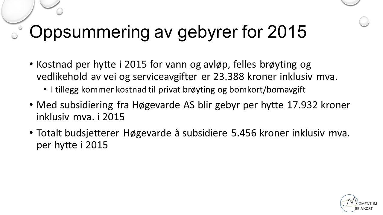 Oppsummering av gebyrer for 2015 Kostnad per hytte i 2015 for vann og avløp, felles brøyting og vedlikehold av vei og serviceavgifter er 23.388 kroner