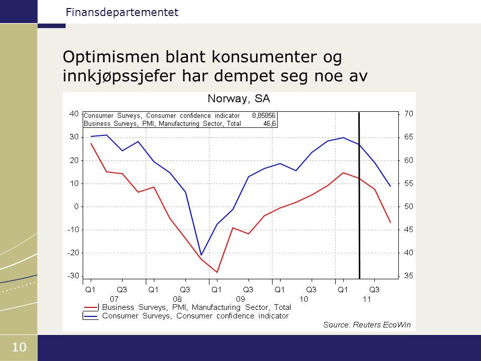 Finansdepartementet 10 Optimismen blant konsumenter og innkjøpssjefer har dempet seg noe av