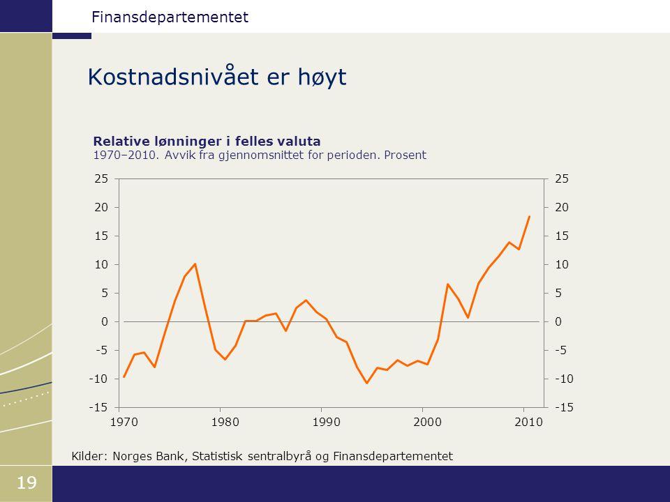 Finansdepartementet 19 Relative lønninger i felles valuta 1970–2010.